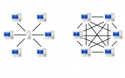 What is a Network and What Devices are Required?